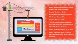 WordPress Maintenance Tips On Monthly Basis